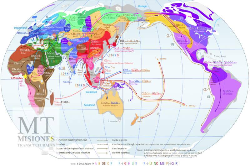 Cuantas Etnias Hay en el Mundo
