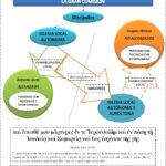 Misiologia El Panorama Misiologico